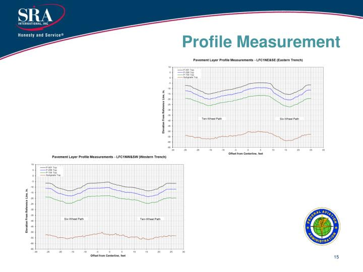 Profile Measurement