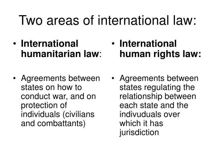 Two areas of international law