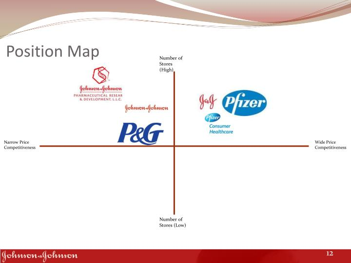 pfizer grand strategy Pfizer grand strategy avon products, inc this paper aims to present the two sides of the grand strategy by avon in increasing its sales through the expansion of its distribution and capturing a large market in the industry avon products, inc is a manufacturer and marketer of personal care products, including skin-care, hair care, color.