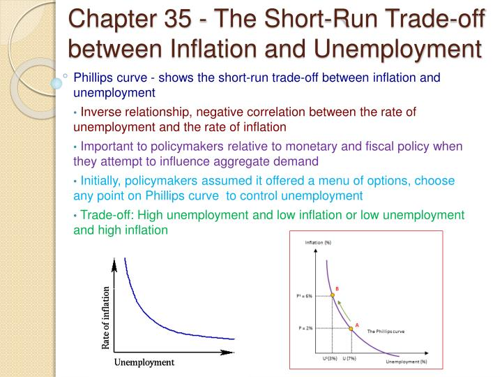 inflation and unemployment essay