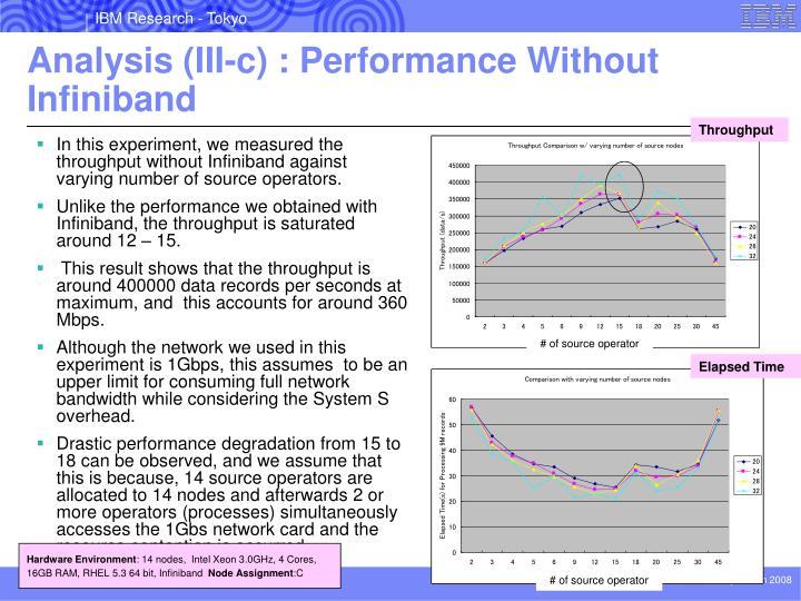 Analysis (III-c) : Performance Without Infiniband