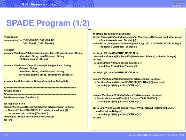 SPADE Program (1/2)