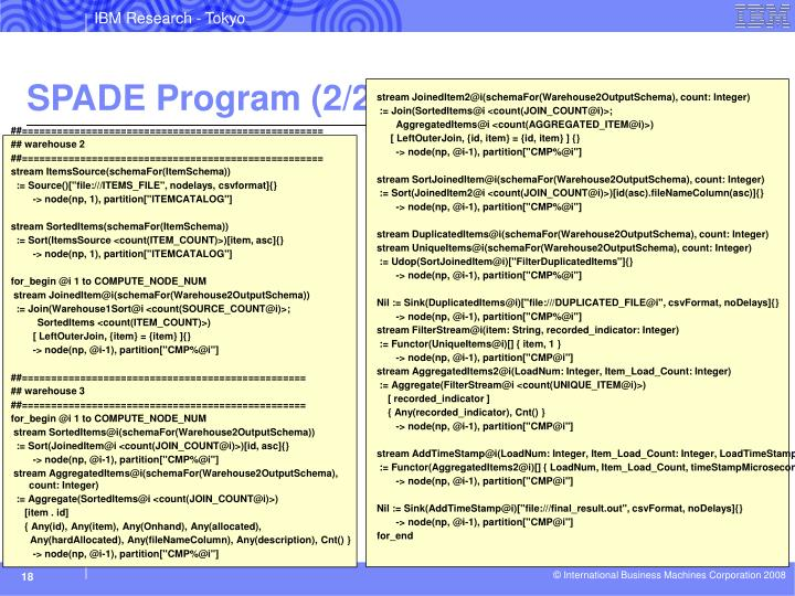 SPADE Program (2/2)