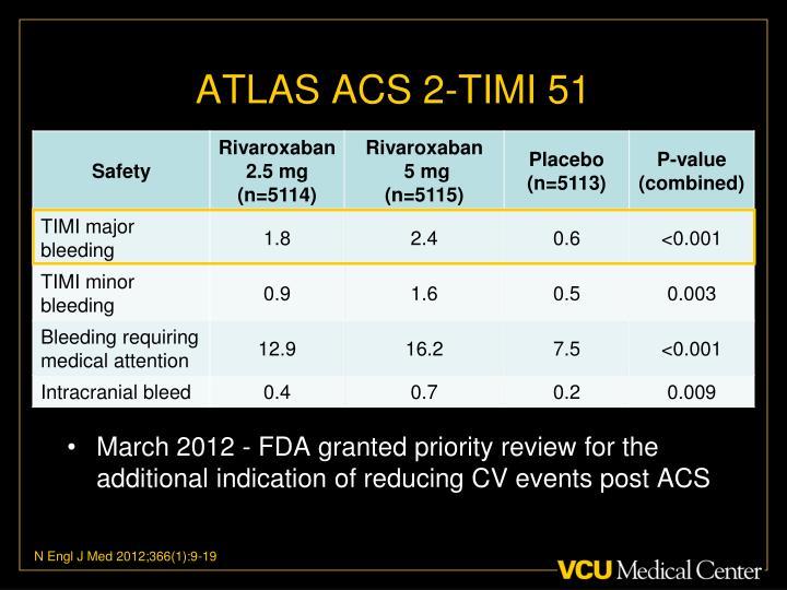 ATLAS ACS 2-TIMI 51