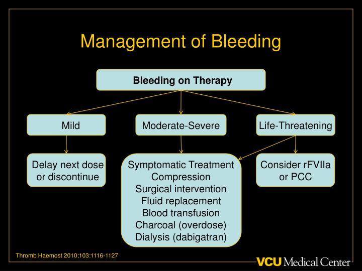 Management of Bleeding