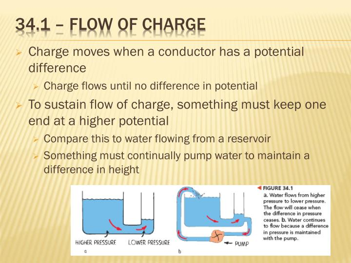 34 1 flow of charge
