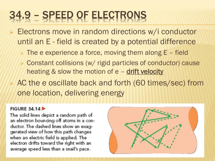 34.9 – speed of electrons