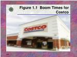 figure 1 1 boom times for costco