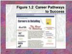 figure 1 2 career pathways to success