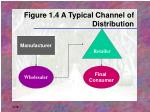 figure 1 4 a typical channel of distribution