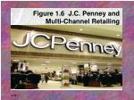figure 1 6 j c penney and multi channel retailing