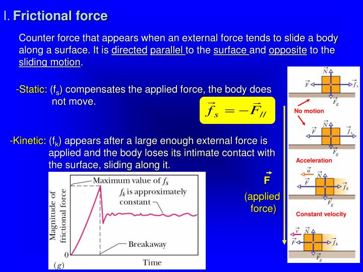 force and constant velocity