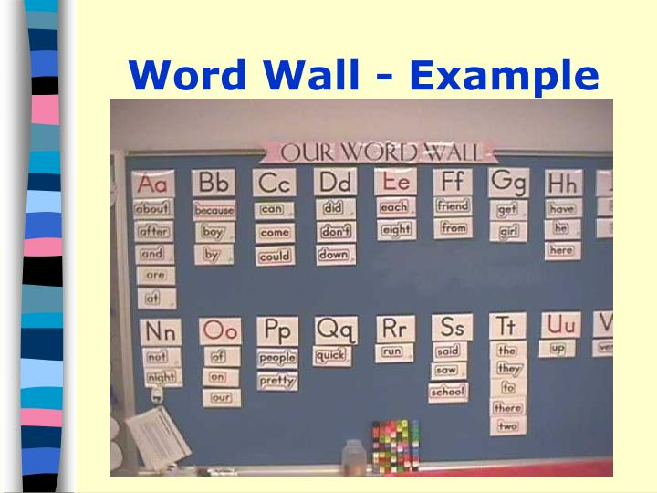 Word Wall - Example
