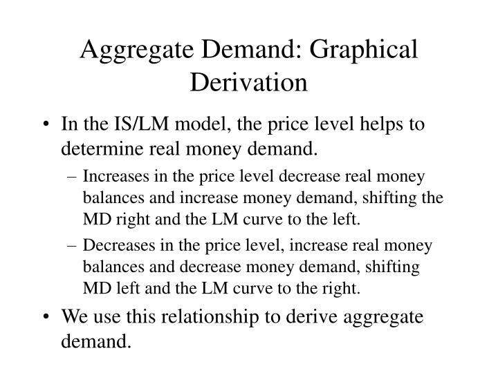 Aggregate Demand: Graphical Derivation