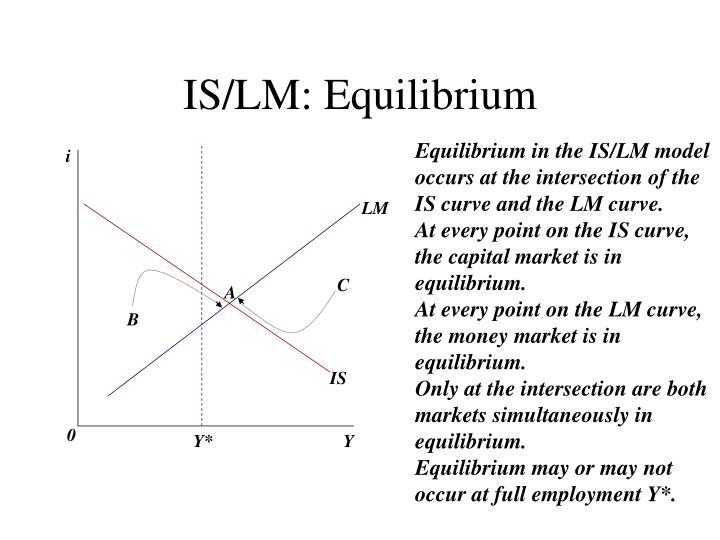 Is lm equilibrium