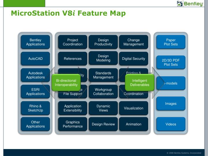 Microstation v8 i feature map1