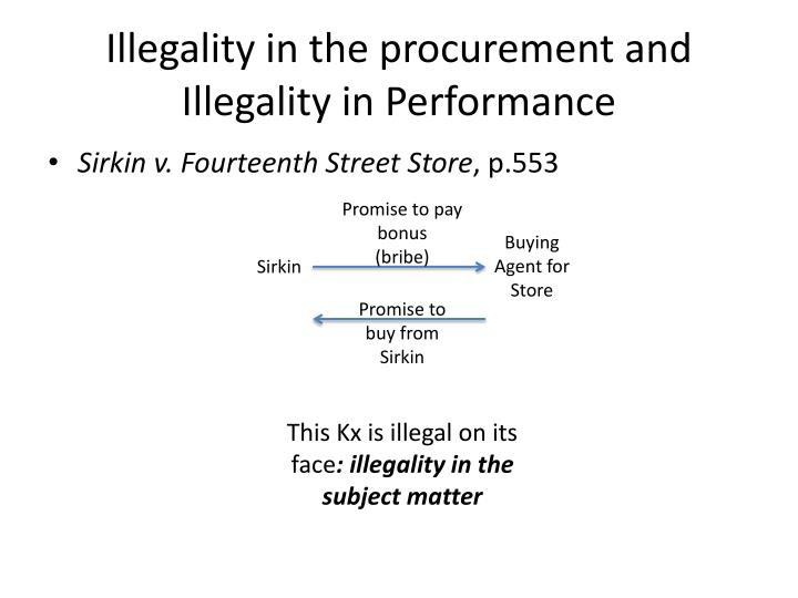 illegality in the procurement and illegality in performance n.