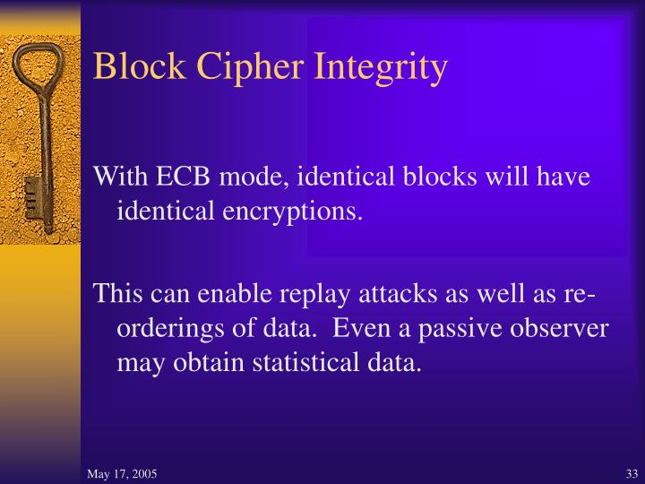 Block Cipher Integrity