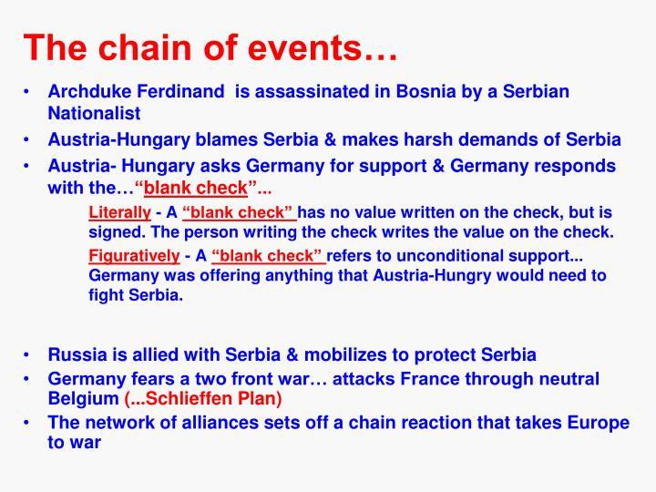 The chain of events…