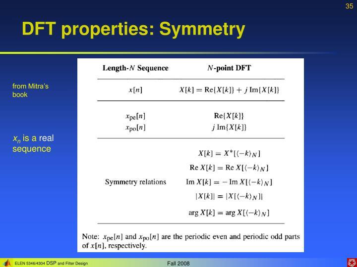 DFT properties: Symmetry
