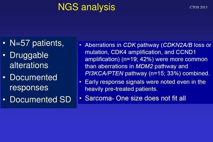 NGS analysis