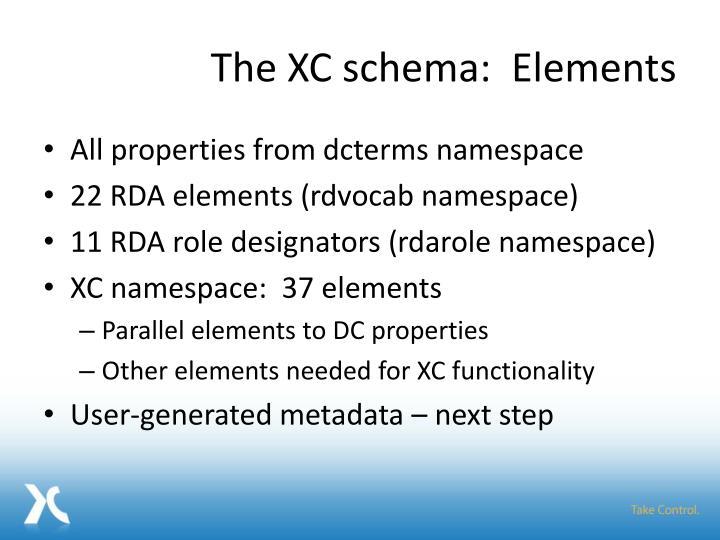 The XC schema:  Elements