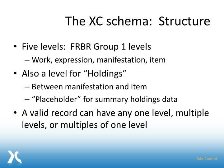 The XC schema:  Structure