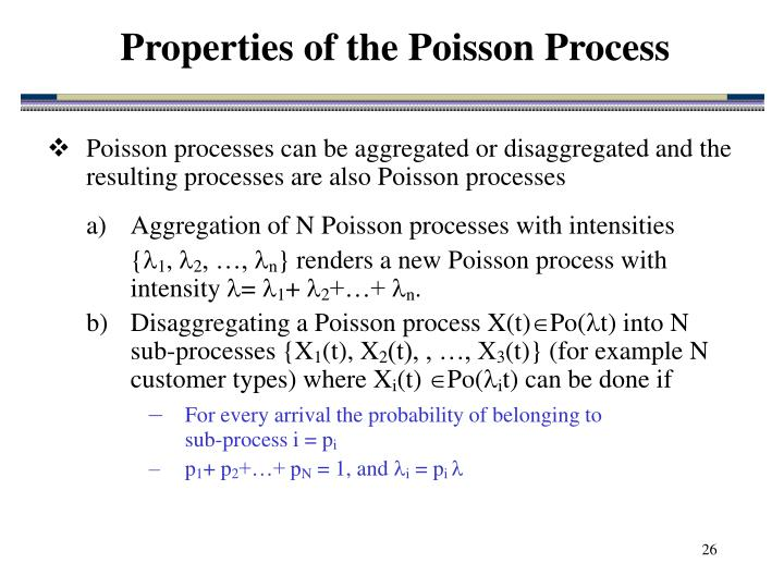 Properties of the Poisson Process