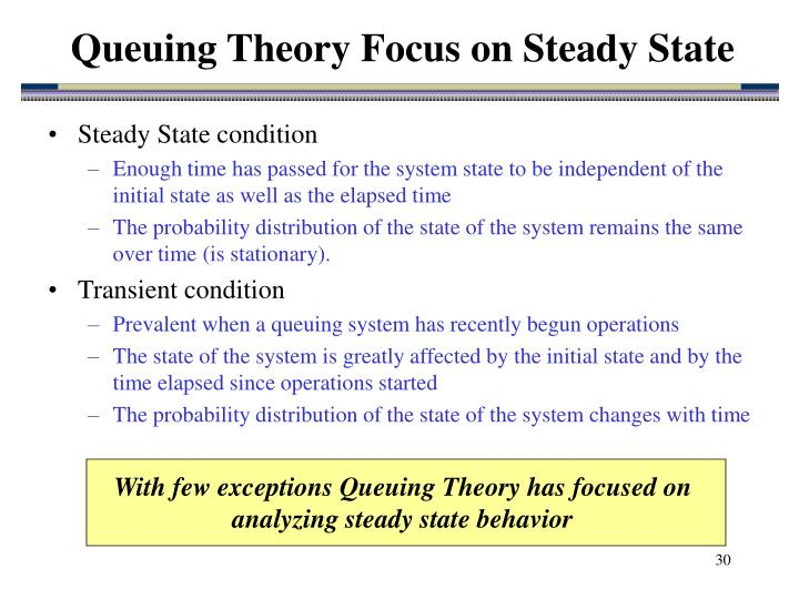 Queuing Theory Focus on Steady State