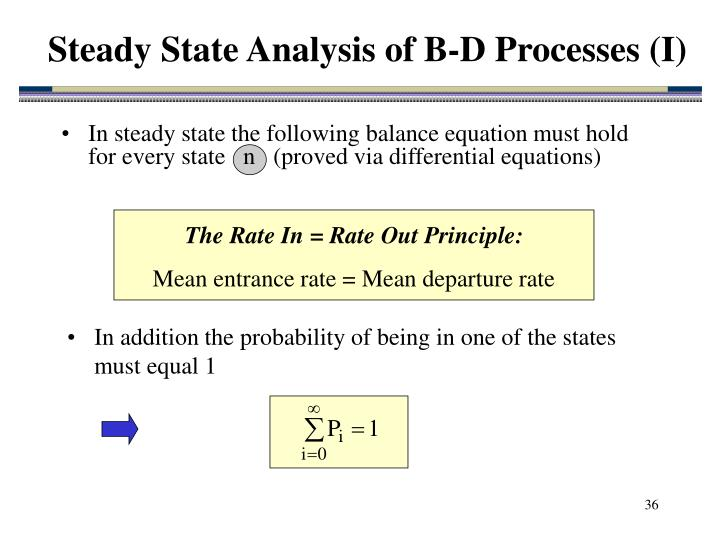 The Rate In = Rate Out Principle: