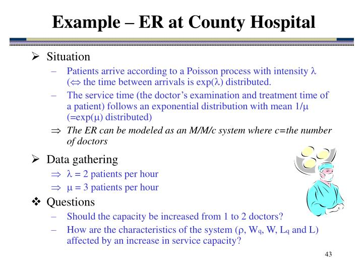 Example – ER at County Hospital