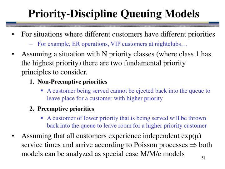 Priority-Discipline Queuing Models