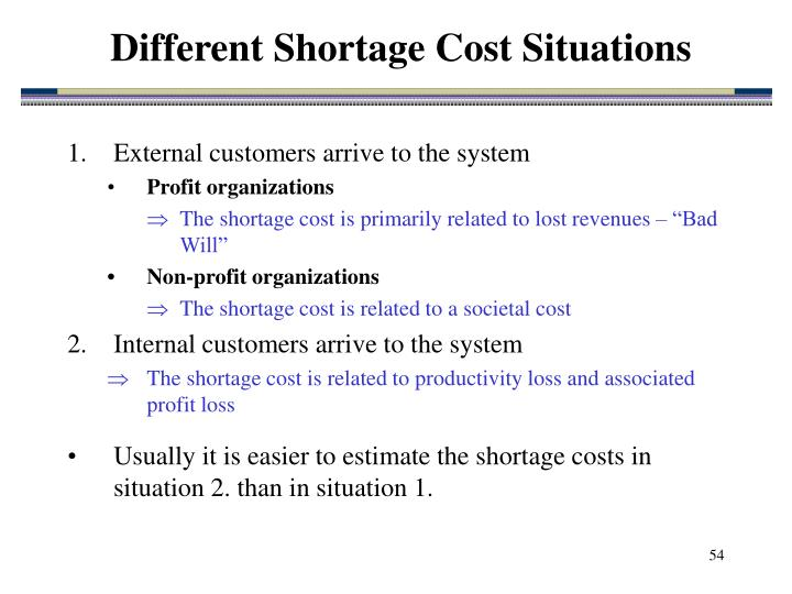 Different Shortage Cost Situations