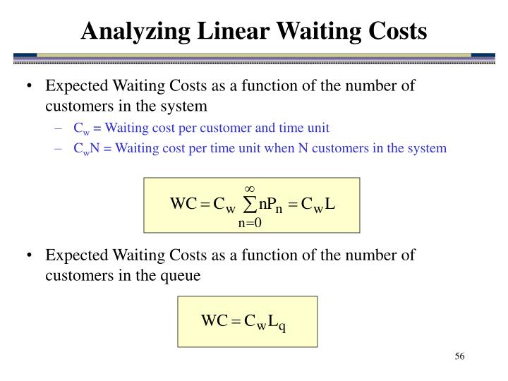 Analyzing Linear Waiting Costs