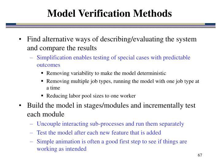 Model Verification Methods