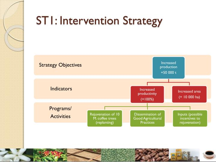 strategic intervention techniques There are three strategies in this focused, active treatment of marital discord behavioral techniques, including giving between-session homework, in-session tasks, communication skills and.