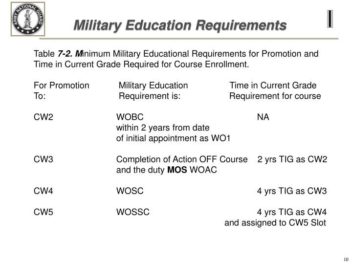 Military Education Requirements