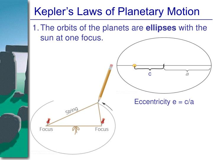 ppt kepler s laws of planetary motion powerpoint presentation id