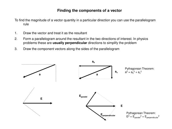 Finding the components of a vector