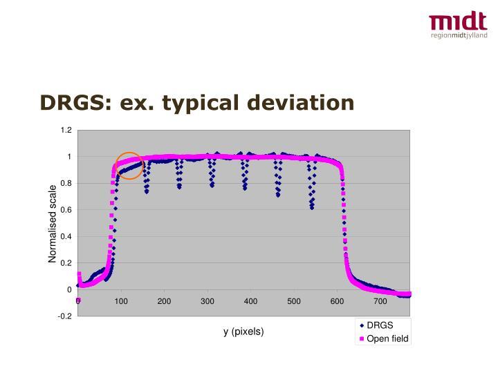 DRGS: ex. typical deviation