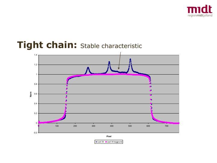 Tight chain: