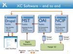 xc software end to end