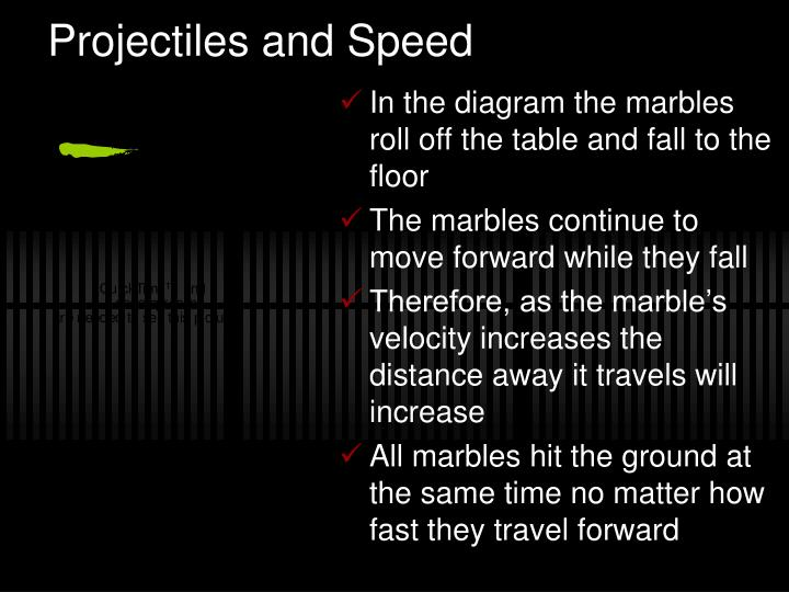 Projectiles and Speed