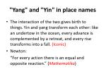 yang and yin in place names2