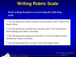 writing rubric scale