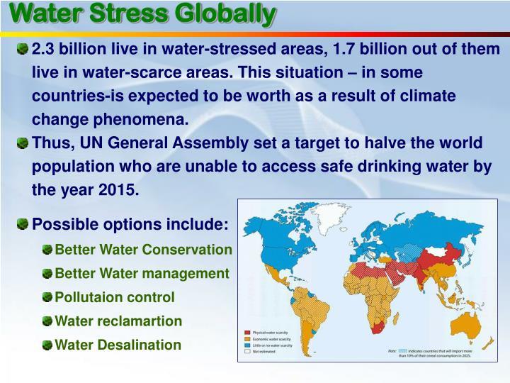 Water Stress Globally