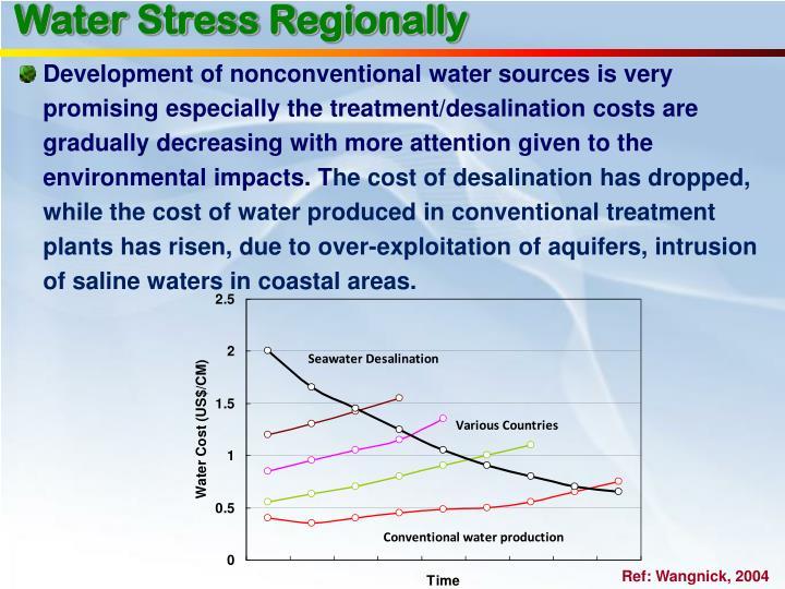 Water Stress Regionally