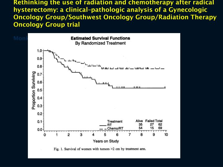 Rethinking the use of radiation and chemotherapy after radical hysterectomy: a clinical–pathologic analysis of a Gynecologic Oncology Group/Southwest Oncology Group/Radiation Therapy Oncology Group trial