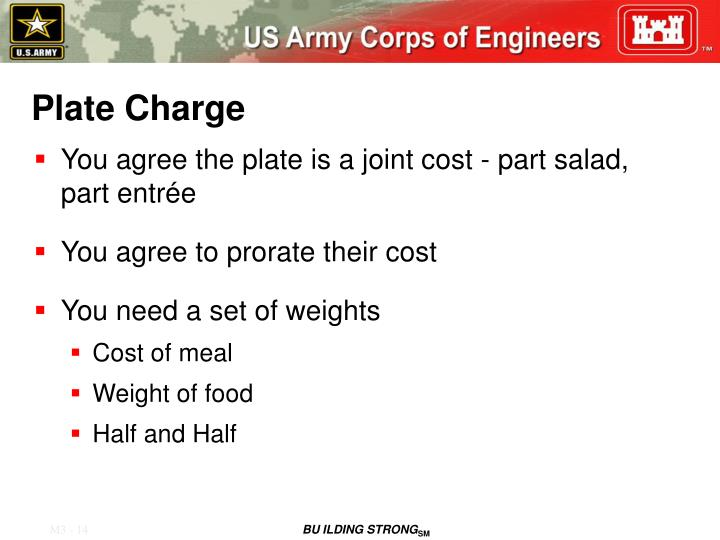 Plate Charge