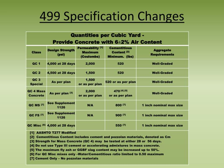 499 Specification Changes
